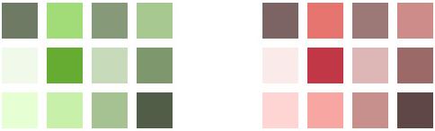 komplementarne boje