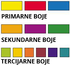 primarne,sekundarne i tercijarne boje