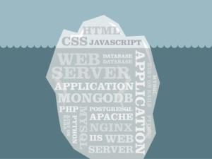 Ilustracija: skillcrush.com
