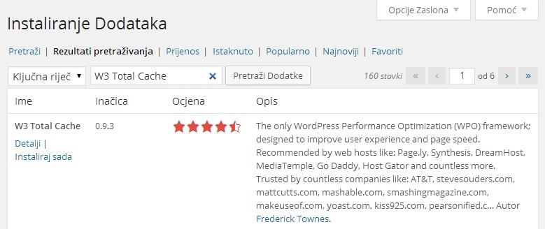 Instaliranje Dodataka WordPress