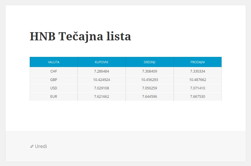 2015 HNB Tečajna lista default